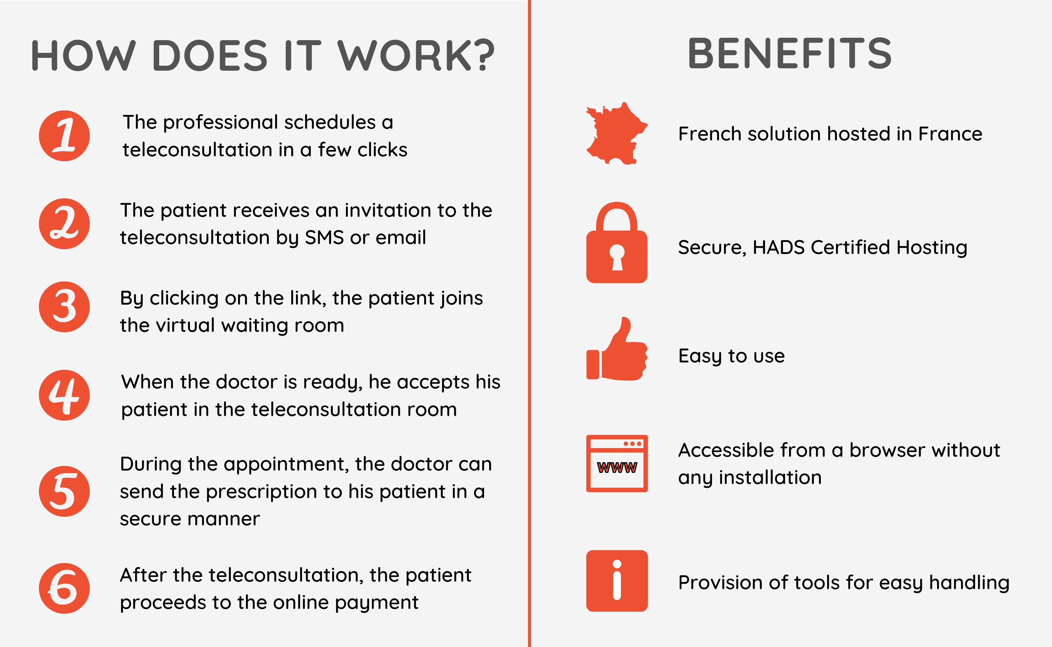 Teleconsultation functioning and benefits
