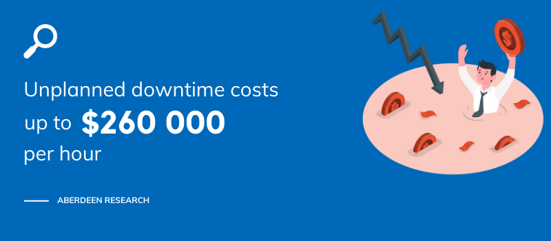 downtime costs industry