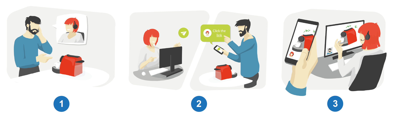 Fonctionnement visio-assistance support client