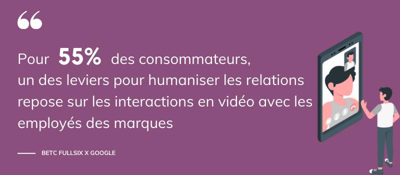 Étude interactions vidéo