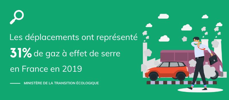 pollution transports France