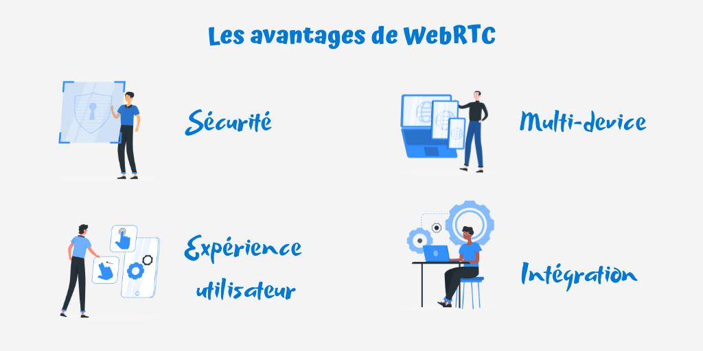 Les avantages de WebRTC
